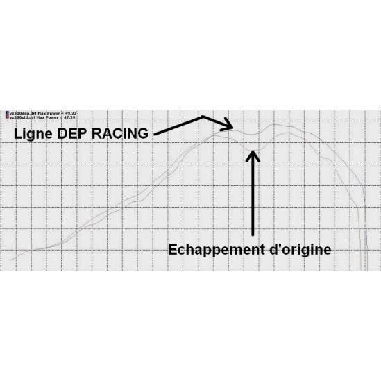 Pot d'échappement DEP KTM 50-65 SX