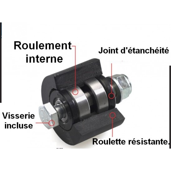 Roulettes-guides-patins de chaines HONDA